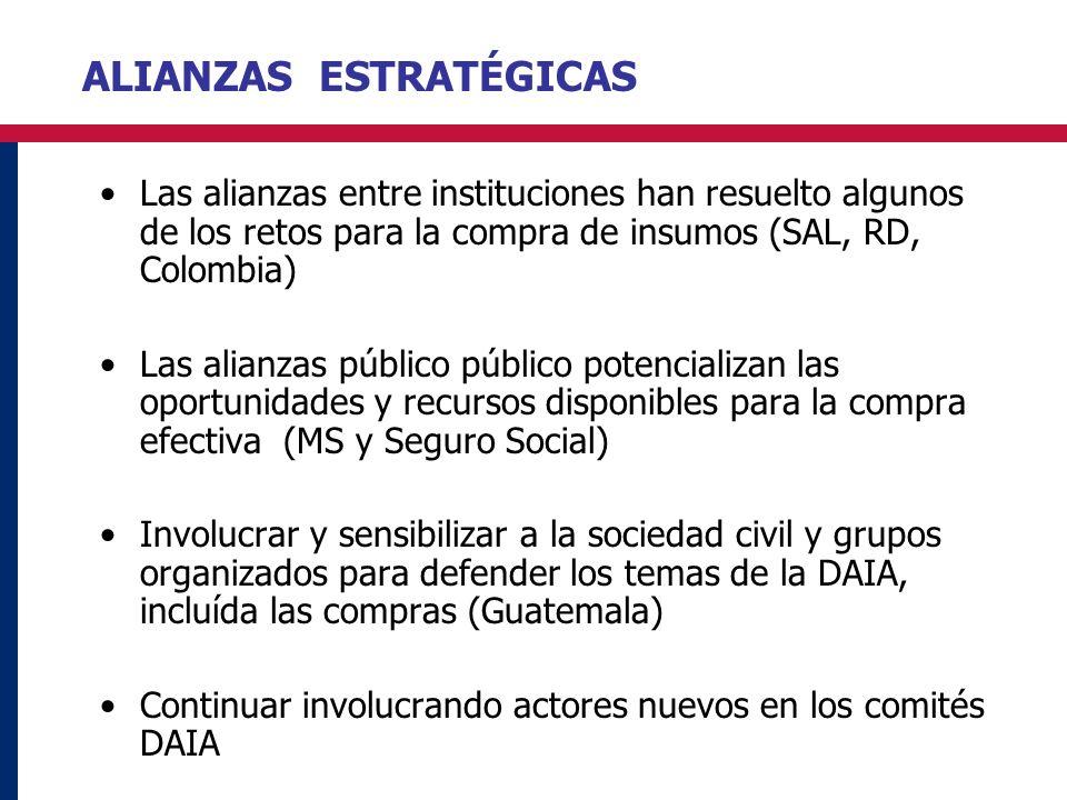 ALIANZAS ESTRATÉGICAS Las alianzas entre instituciones han resuelto algunos de los retos para la compra de insumos (SAL, RD, Colombia) Las alianzas pú