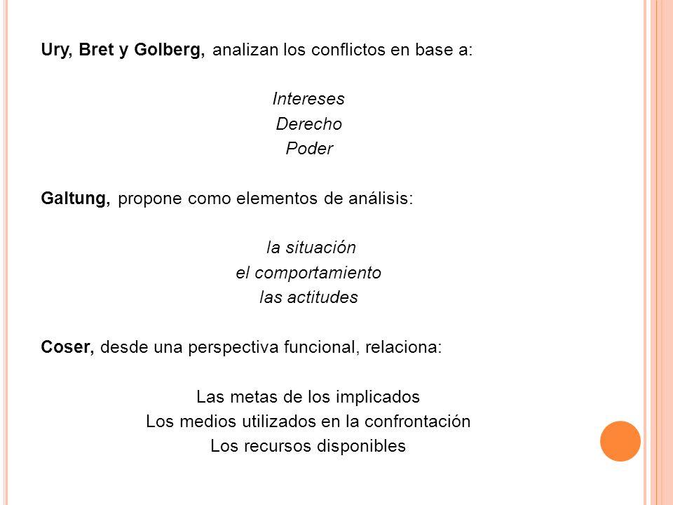 Ury, Bret y Golberg, analizan los conflictos en base a: Intereses Derecho Poder Galtung, propone como elementos de análisis: la situación el comportamiento las actitudes Coser, desde una perspectiva funcional, relaciona: Las metas de los implicados Los medios utilizados en la confrontación Los recursos disponibles