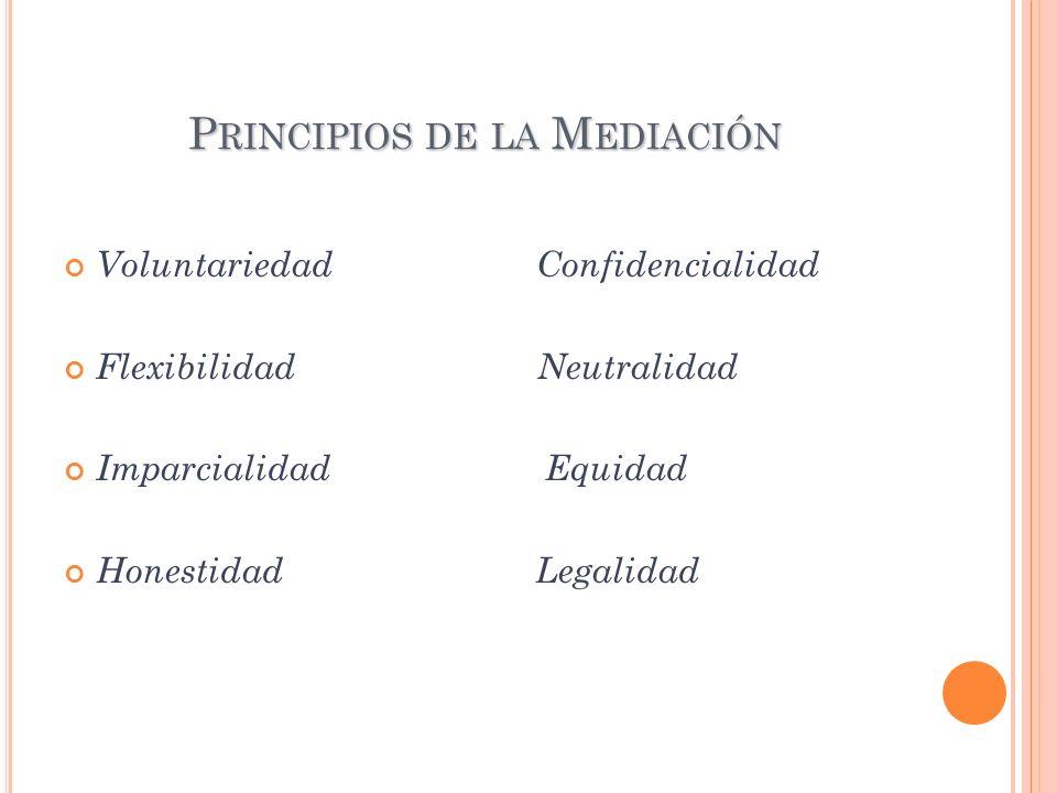 P RINCIPIOS DE LA M EDIACIÓN Voluntariedad Confidencialidad Flexibilidad Neutralidad Imparcialidad Equidad Honestidad Legalidad
