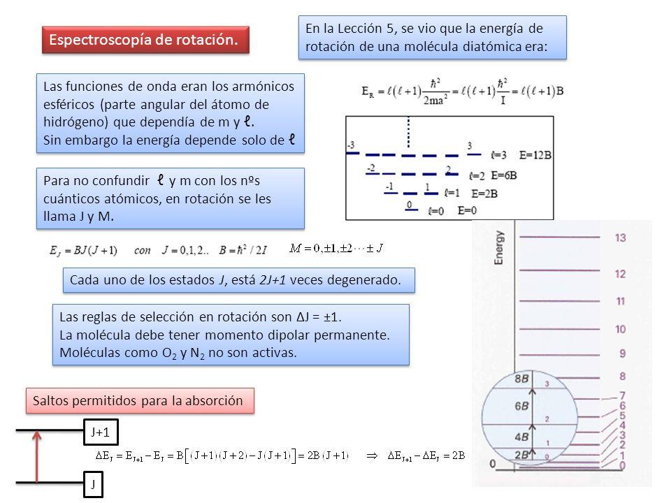 Espectroscopía de rotación. En la Lección 5, se vio que la energía de rotación de una molécula diatómica era: Las funciones de onda eran los armónicos