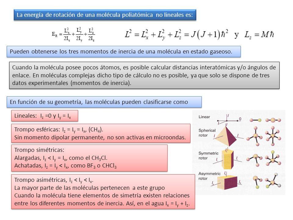 La energía de rotación de una molécula poliatómica no lineales es: Pueden obtenerse los tres momentos de inercia de una molécula en estado gaseoso. Cu