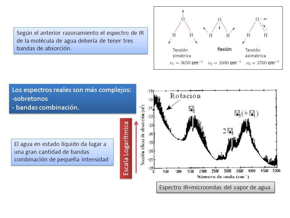 Según el anterior razonamiento el espectro de IR de la molécula de agua debería de tener tres bandas de absorción. Los espectros reales son más comple