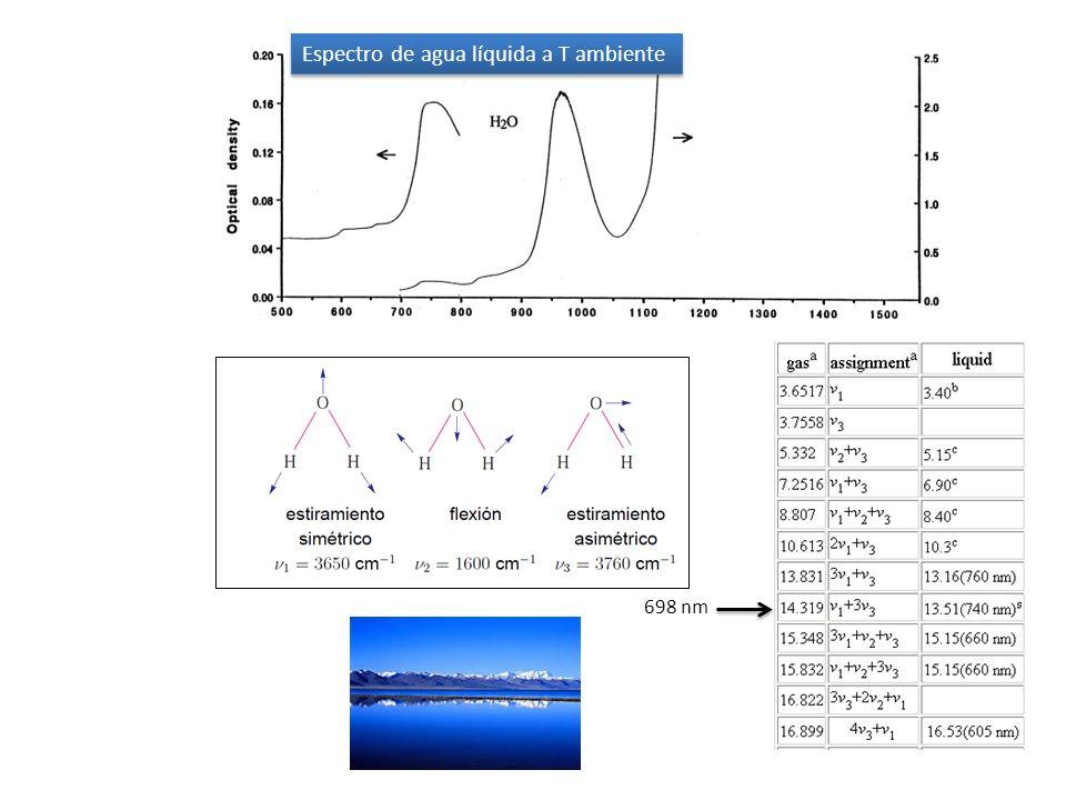 698 nm Espectro de agua líquida a T ambiente
