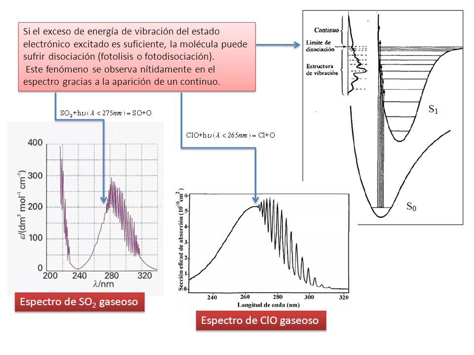 Si el exceso de energía de vibración del estado electrónico excitado es suficiente, la molécula puede sufrir disociación (fotolisis o fotodisociación)