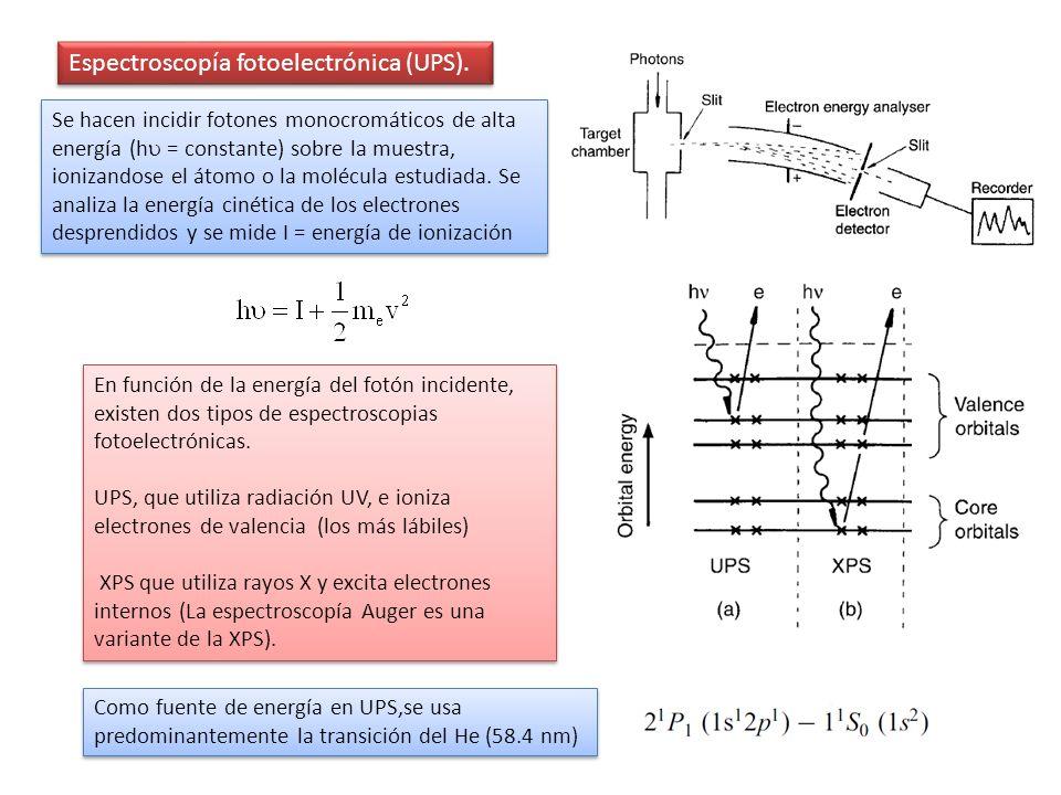 Espectroscopía fotoelectrónica (UPS). Se hacen incidir fotones monocromáticos de alta energía (h = constante) sobre la muestra, ionizandose el átomo o