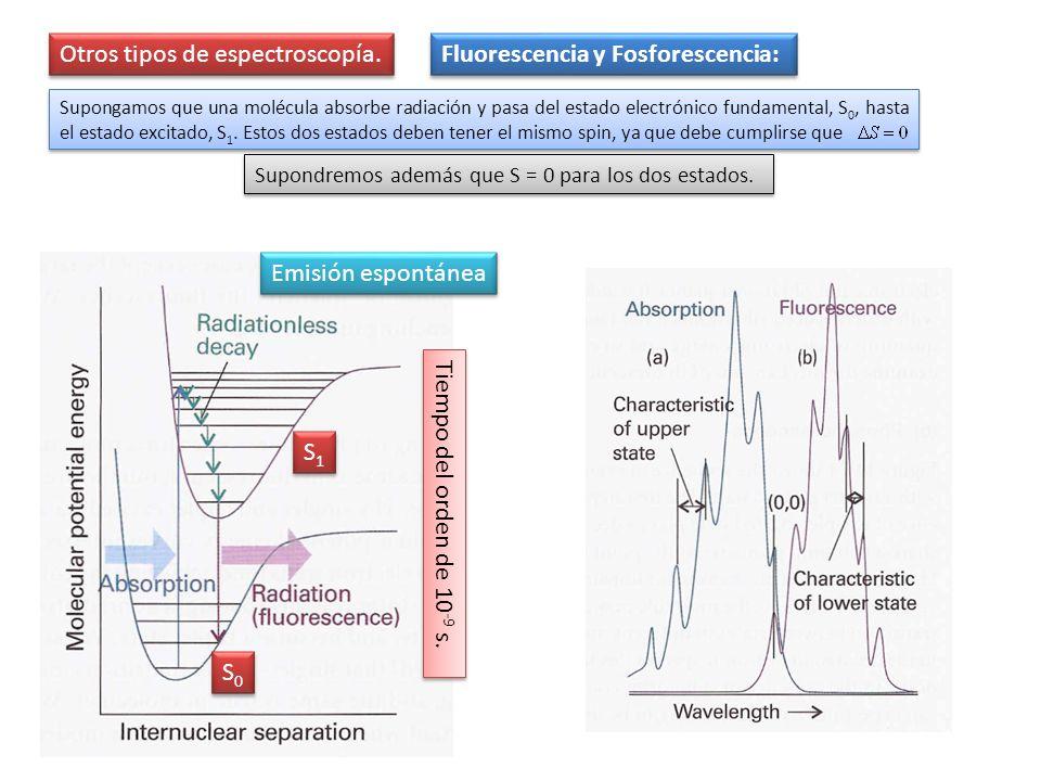 Otros tipos de espectroscopía. Fluorescencia y Fosforescencia: Supongamos que una molécula absorbe radiación y pasa del estado electrónico fundamental