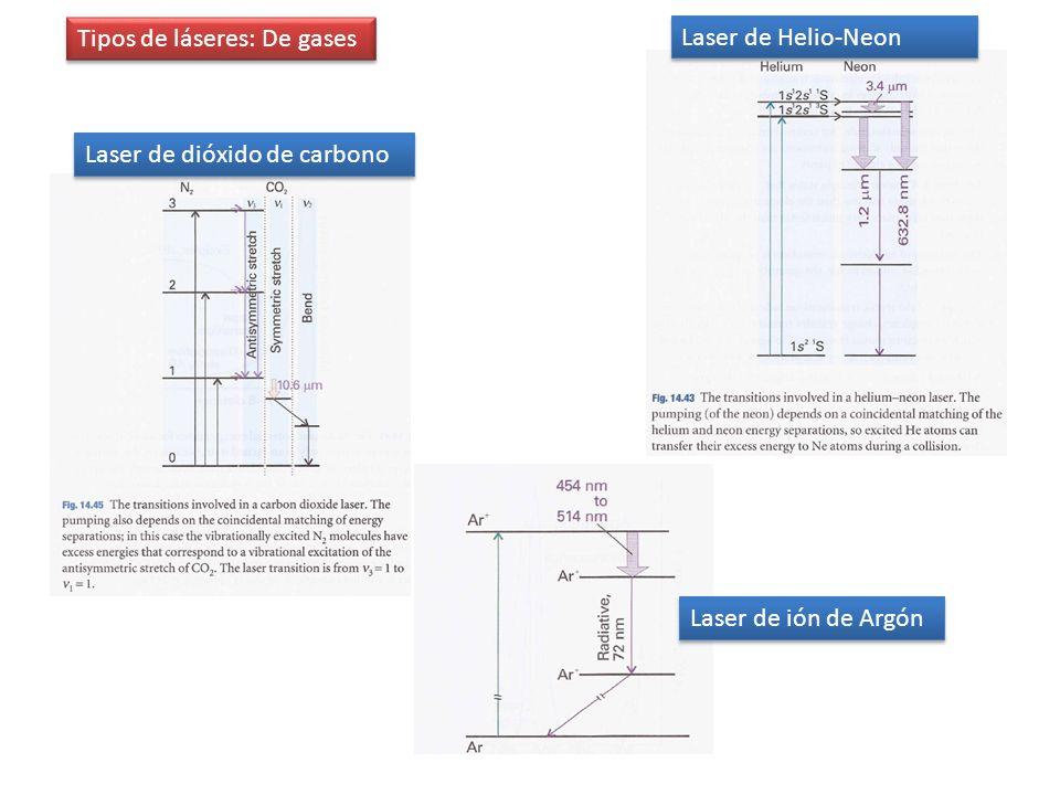 Tipos de láseres: De gases Laser de Helio-Neon Laser de ión de Argón Laser de dióxido de carbono