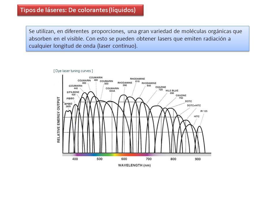 Tipos de láseres: De colorantes (líquidos) Se utilizan, en diferentes proporciones, una gran variedad de moléculas orgánicas que absorben en el visibl