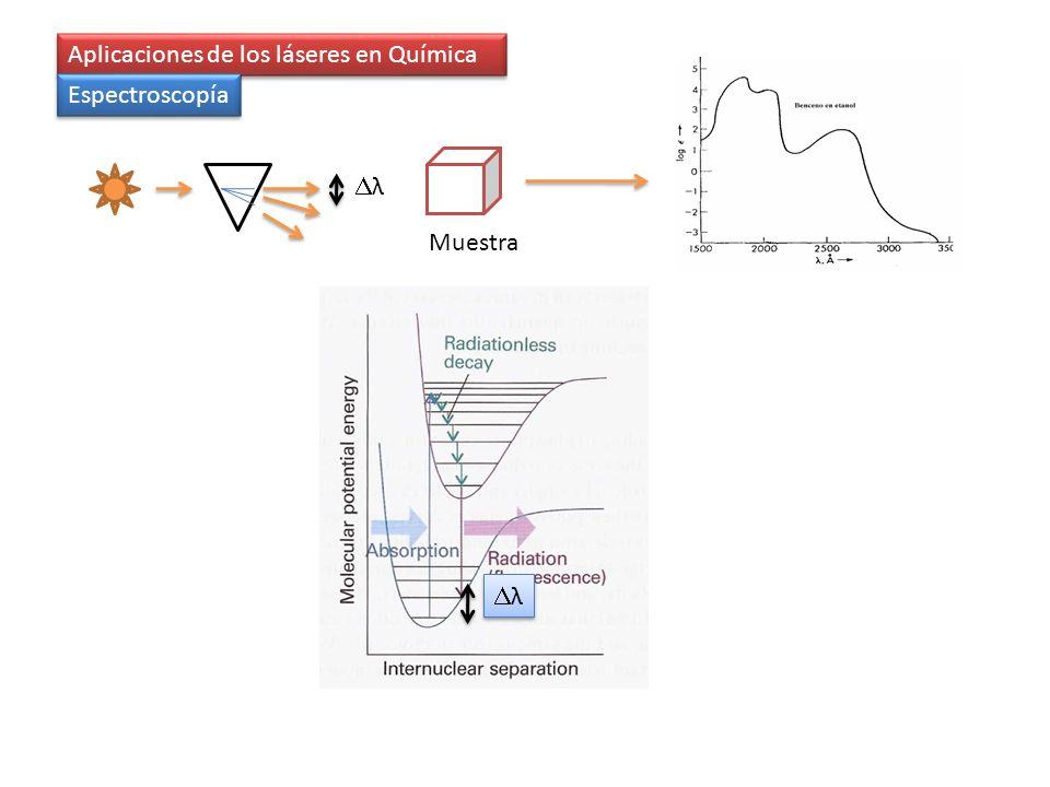 λ Muestra λ λ Aplicaciones de los láseres en Química Espectroscopía