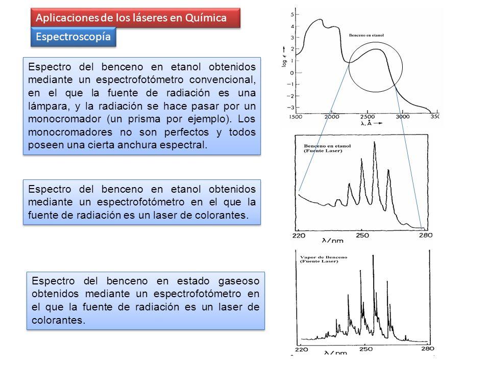 Aplicaciones de los láseres en Química Espectroscopía Espectro del benceno en etanol obtenidos mediante un espectrofotómetro convencional, en el que l