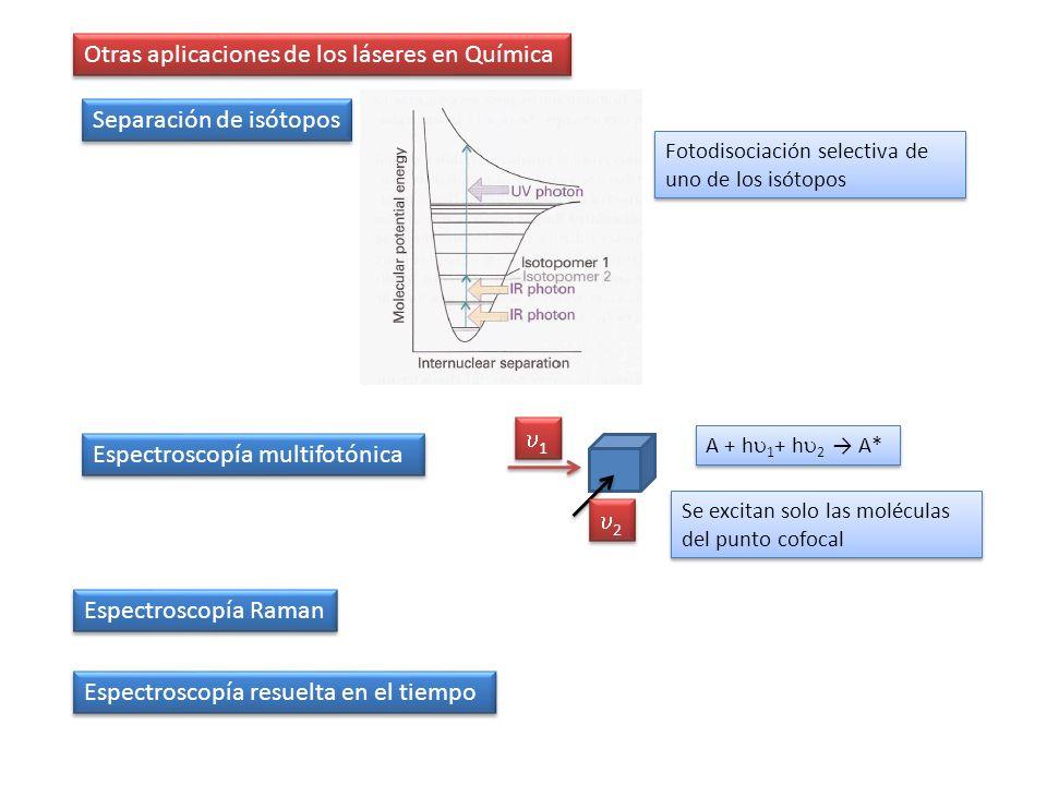 Otras aplicaciones de los láseres en Química Separación de isótopos Fotodisociación selectiva de uno de los isótopos Espectroscopía multifotónica 1 1