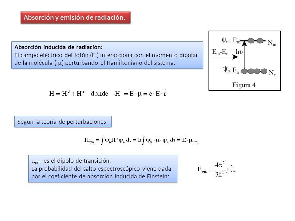 Absorción y emisión de radiación. Absorción inducida de radiación: El campo eléctrico del fotón (E ) interacciona con el momento dipolar de la molécul
