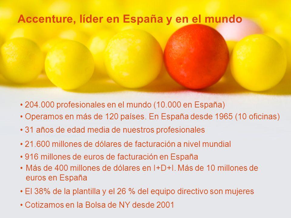 Copyright © 2010 Accenture All Rights Reserved. Accenture, líder en España y en el mundo 204.000 profesionales en el mundo (10.000 en España) 31 años