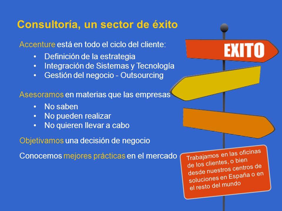 Copyright © 2010 Accenture All Rights Reserved. Consultoría, un sector de éxito Asesoramos en materias que las empresas No saben No pueden realizar No