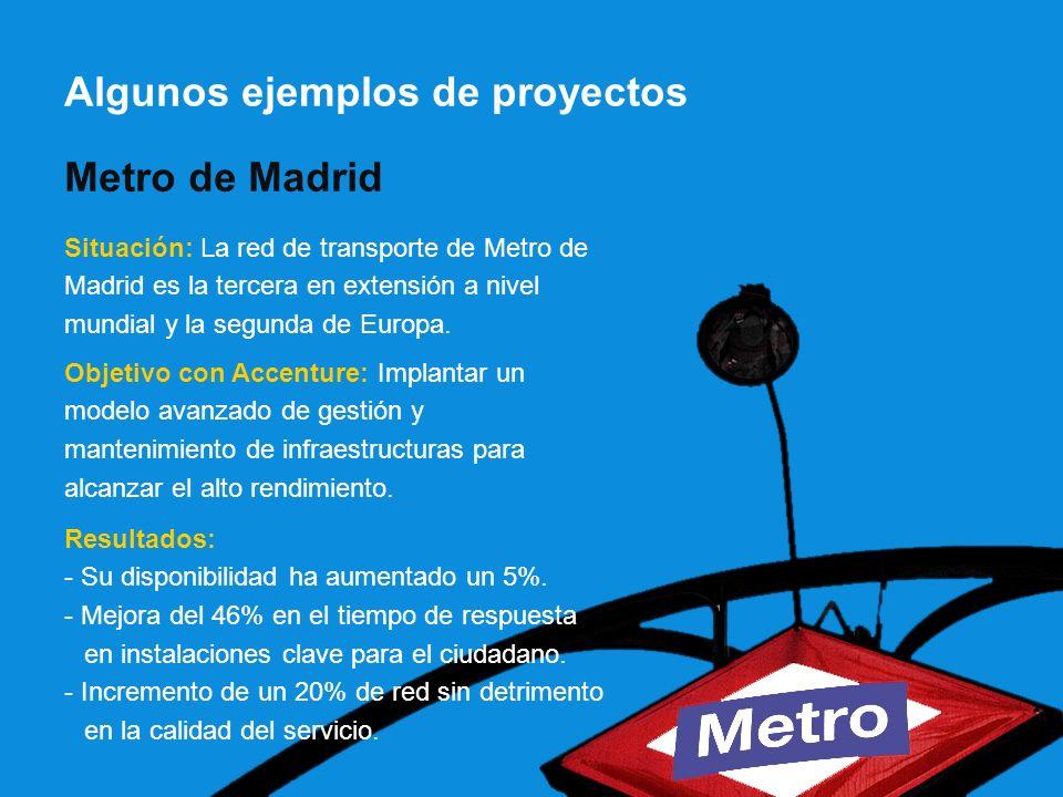 Copyright © 2010 Accenture All Rights Reserved. Algunos ejemplos de proyectos Metro de Madrid Situación: La red de transporte de Metro de Madrid es la