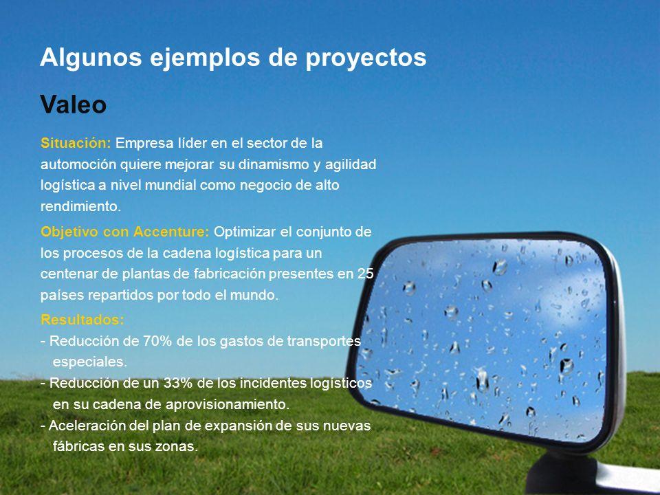 Copyright © 2010 Accenture All Rights Reserved. Algunos ejemplos de proyectos Valeo Situación: Empresa líder en el sector de la automoción quiere mejo