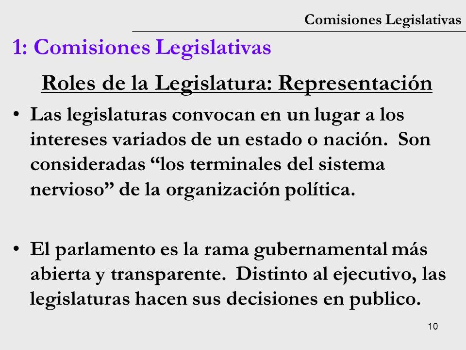 10 Comisiones Legislativas 1: Comisiones Legislativas Roles de la Legislatura: Representación Las legislaturas convocan en un lugar a los intereses va