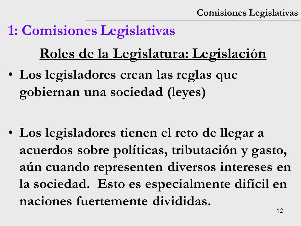12 Comisiones Legislativas 1: Comisiones Legislativas Roles de la Legislatura: Legislación Los legisladores crean las reglas que gobiernan una socieda