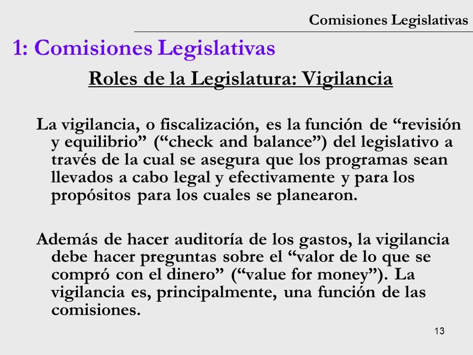 13 Comisiones Legislativas 1: Comisiones Legislativas Roles de la Legislatura: Vigilancia La vigilancia, o fiscalización, es la función de revisión y