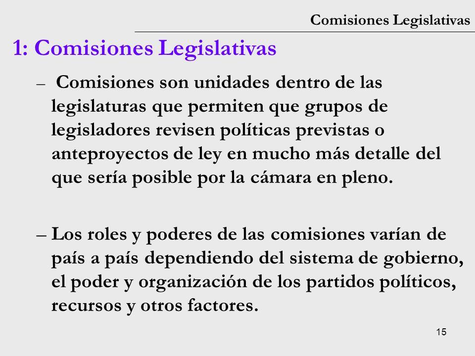 15 Comisiones Legislativas 1: Comisiones Legislativas – Comisiones son unidades dentro de las legislaturas que permiten que grupos de legisladores rev