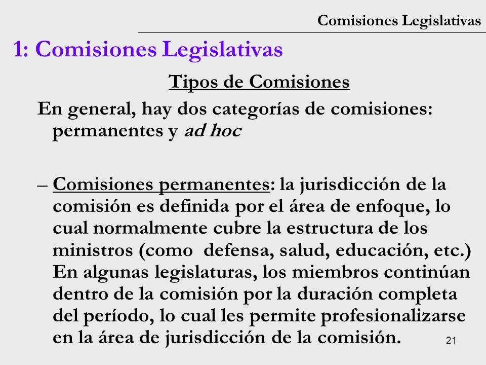 21 Comisiones Legislativas 1: Comisiones Legislativas Tipos de Comisiones En general, hay dos categorías de comisiones: permanentes y ad hoc –Comision