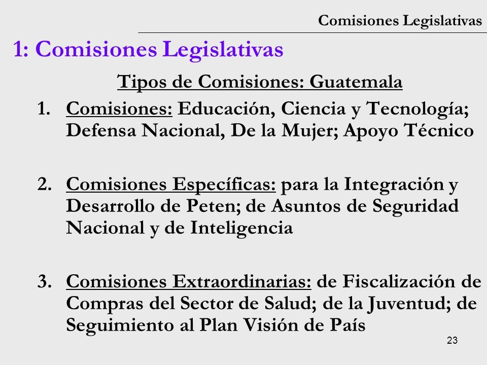 23 Comisiones Legislativas 1: Comisiones Legislativas Tipos de Comisiones: Guatemala 1.Comisiones: Educación, Ciencia y Tecnología; Defensa Nacional,