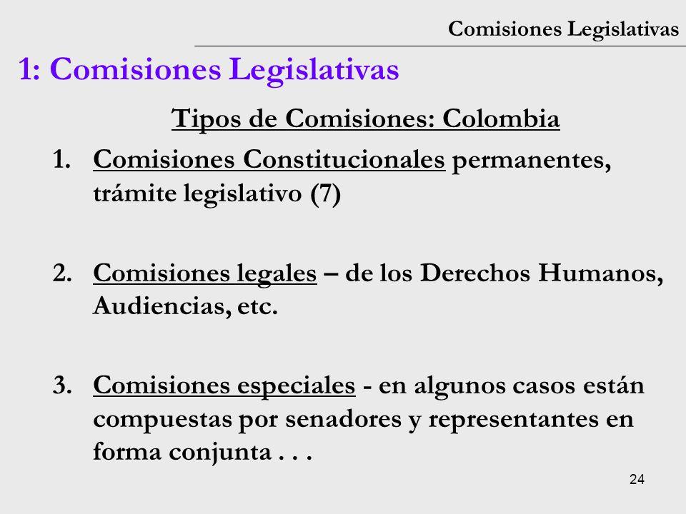24 Comisiones Legislativas 1: Comisiones Legislativas Tipos de Comisiones: Colombia 1.Comisiones Constitucionales permanentes, trámite legislativo (7)