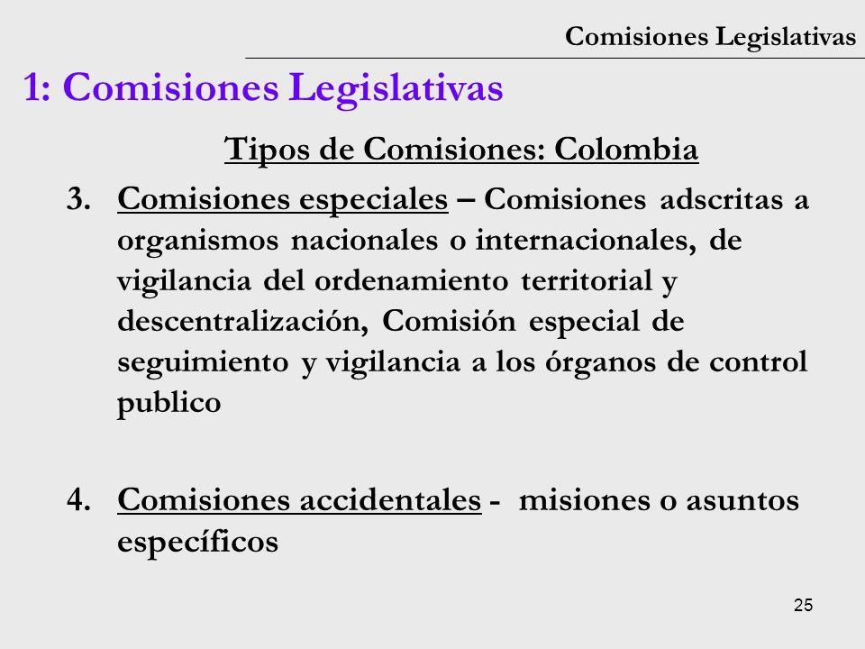 25 Comisiones Legislativas 1: Comisiones Legislativas Tipos de Comisiones: Colombia 3.Comisiones especiales – Comisiones adscritas a organismos nacion