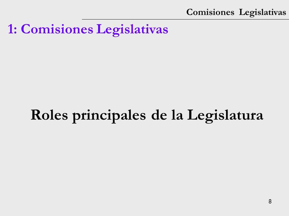 9 Comisiones Legislativas 1: Comisiones Legislativas Roles de la Legislatura Las legislaturas: (1) representan a la diversidad de grupos e individuos en una sociedad, como institución suprema de legislación en una nación, (2) crean las reglas por las cuales gobiernan a la sociedad, y (3) son diseñadas para vigilar el gasto y el desempeño del ejecutivo