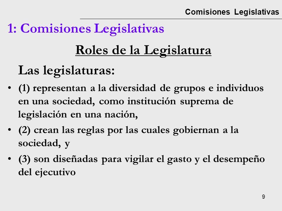 10 Comisiones Legislativas 1: Comisiones Legislativas Roles de la Legislatura: Representación Las legislaturas convocan en un lugar a los intereses variados de un estado o nación.