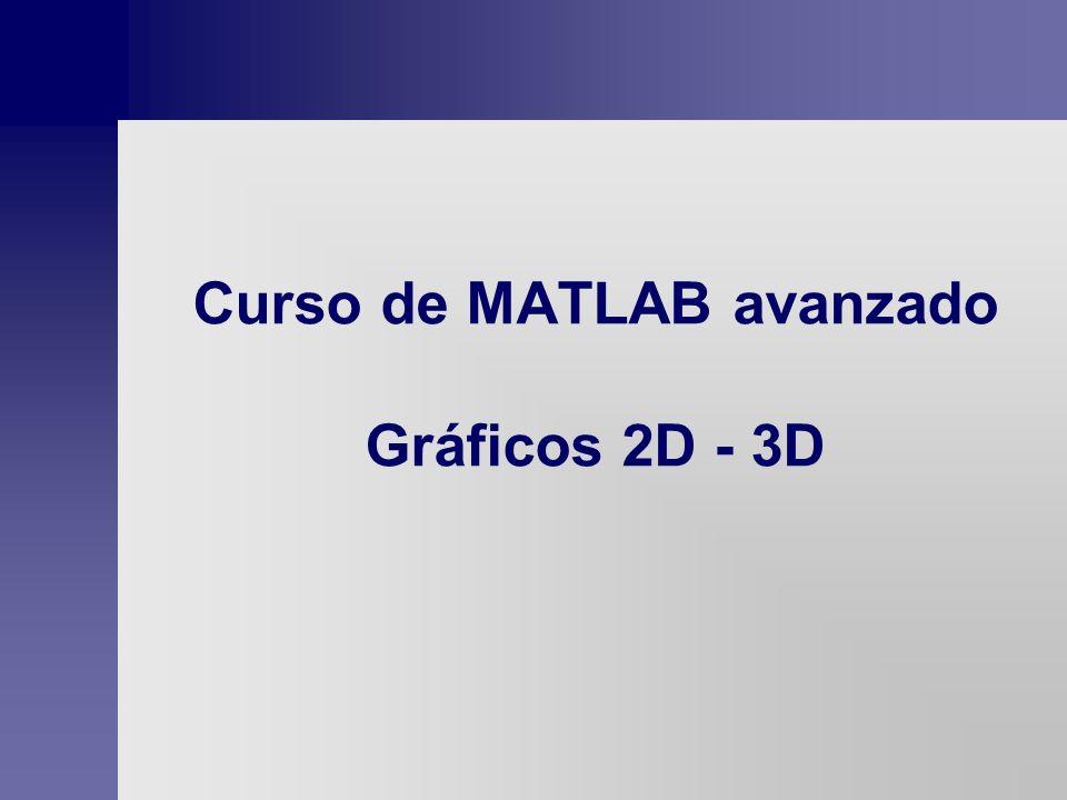 Curso de MATLAB avanzado Gráficos 2D - 3D