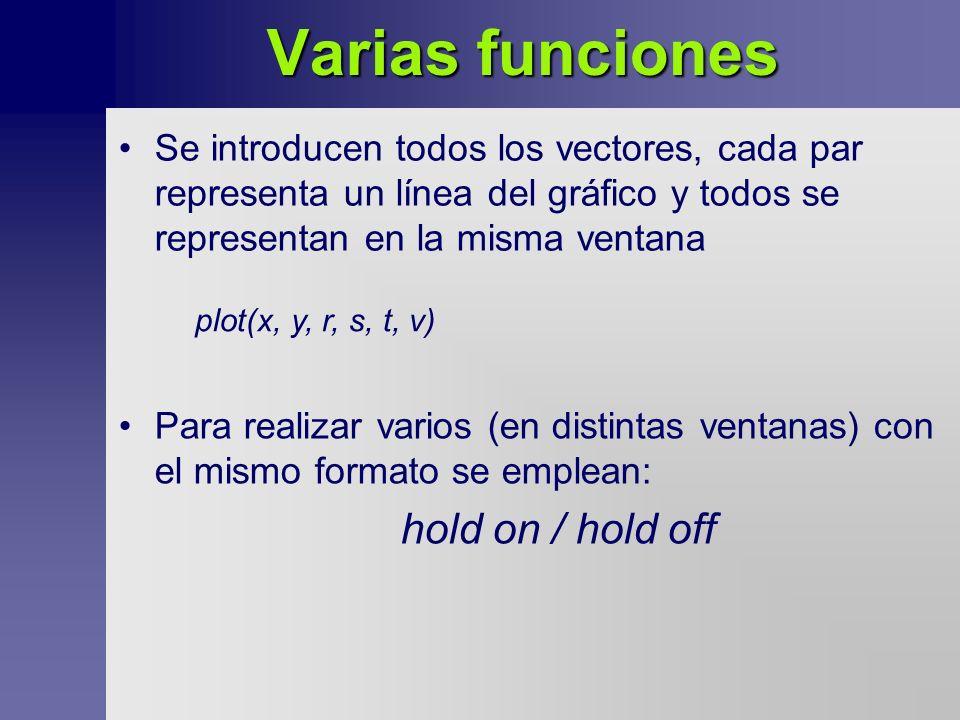 Varias funciones Se introducen todos los vectores, cada par representa un línea del gráfico y todos se representan en la misma ventana plot(x, y, r, s, t, v) Para realizar varios (en distintas ventanas) con el mismo formato se emplean: hold on / hold off