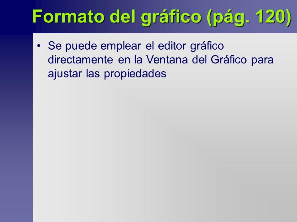 Formato del gráfico (pág.