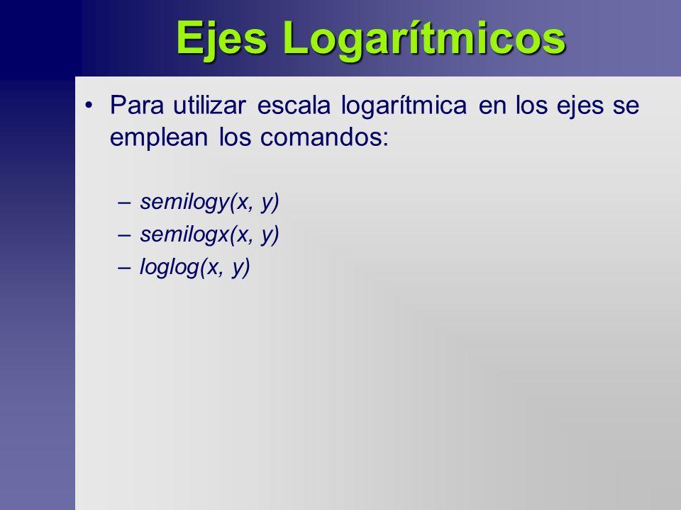 Ejes Logarítmicos Para utilizar escala logarítmica en los ejes se emplean los comandos: –semilogy(x, y) –semilogx(x, y) –loglog(x, y)