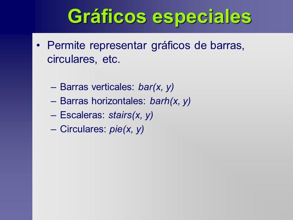 Gráficos especiales Permite representar gráficos de barras, circulares, etc.