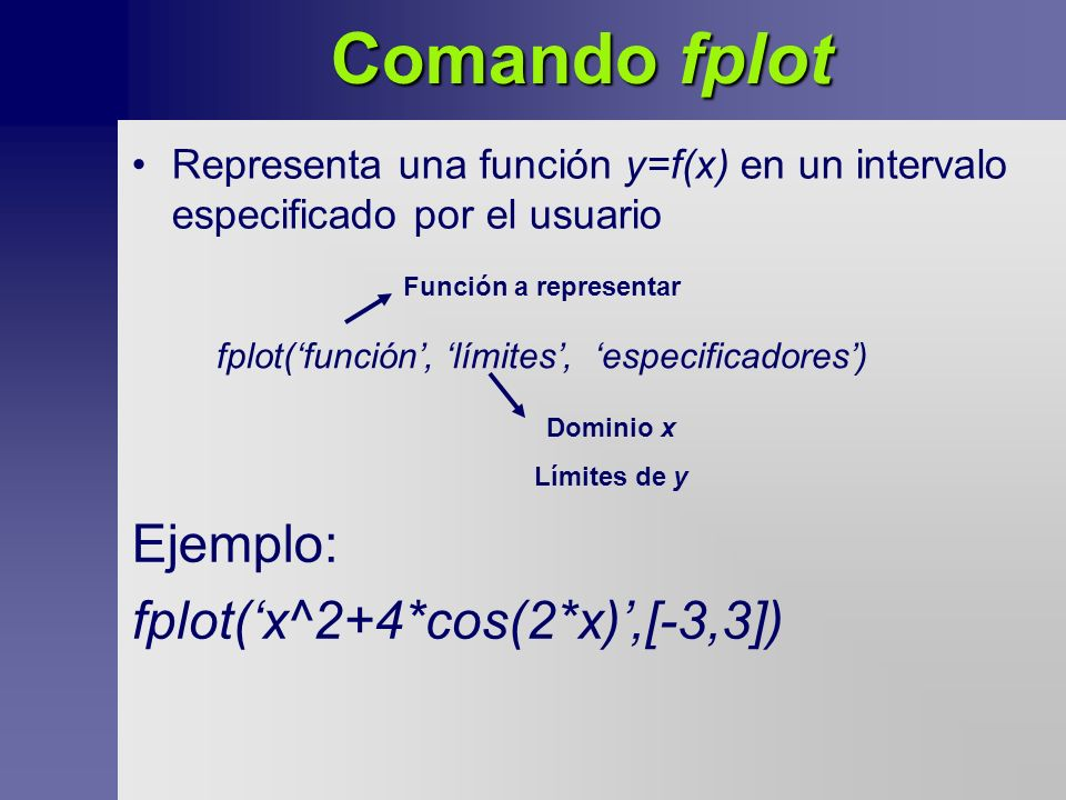 Comando fplot Ejemplo: fplot(x^2+4*cos(2*x),[-3,3]) Representa una función y=f(x) en un intervalo especificado por el usuario fplot(función, límites, especificadores) Función a representar Dominio x Límites de y