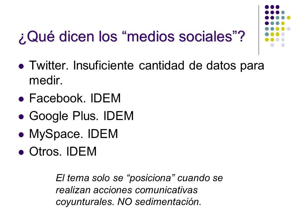 ¿Qué dicen los medios sociales? Twitter. Insuficiente cantidad de datos para medir. Facebook. IDEM Google Plus. IDEM MySpace. IDEM Otros. IDEM El tema