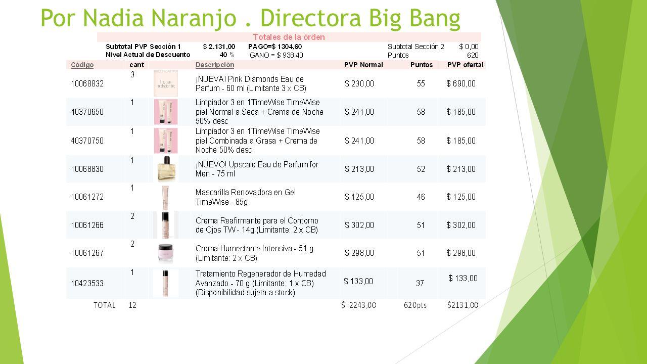 Por Nadia Naranjo. Directora Big Bang
