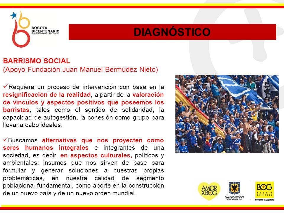 DIAGNÓSTICO BARRISMO SOCIAL (Apoyo Fundación Juan Manuel Bermúdez Nieto) Requiere un proceso de intervención con base en la resignificación de la real
