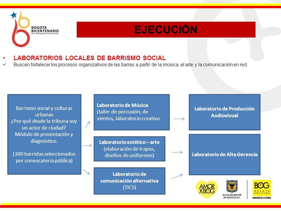 … LABORATORIOS LOCALES DE BARRISMO SOCIAL Buscan fortalecer los procesos organizativos de las barras a partir de la música, el arte y la comunicación en red.