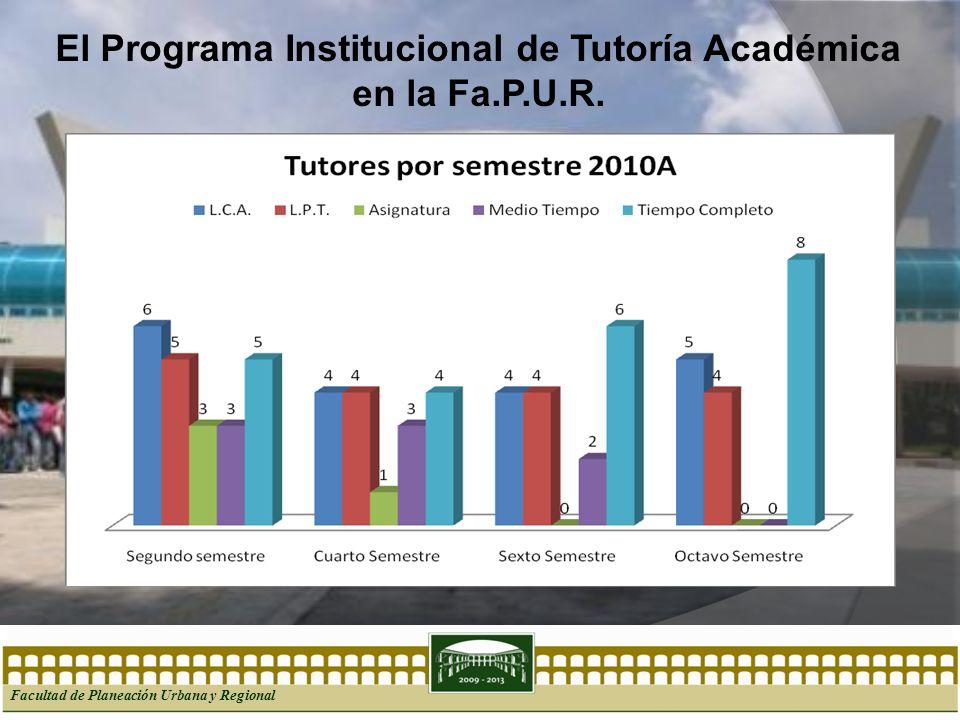 Facultad de Planeación Urbana y Regional El Programa Institucional de Tutoría Académica en la Fa.P.U.R.