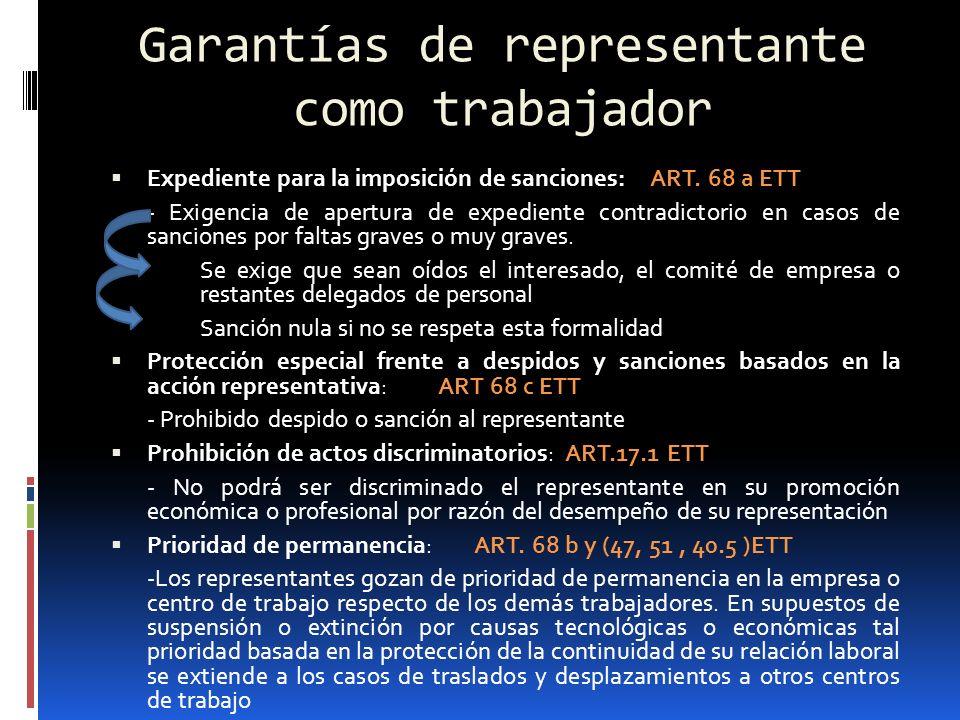 Garantías de representante como trabajador Expediente para la imposición de sanciones: ART. 68 a ETT - Exigencia de apertura de expediente contradicto