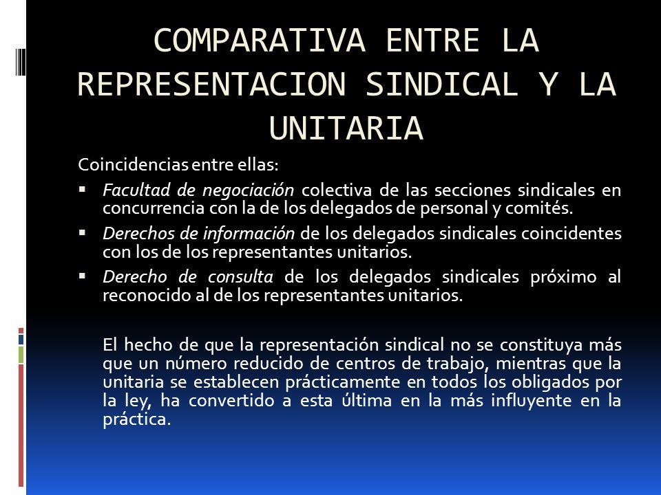 COMPARATIVA ENTRE LA REPRESENTACION SINDICAL Y LA UNITARIA Coincidencias entre ellas: Facultad de negociación colectiva de las secciones sindicales en