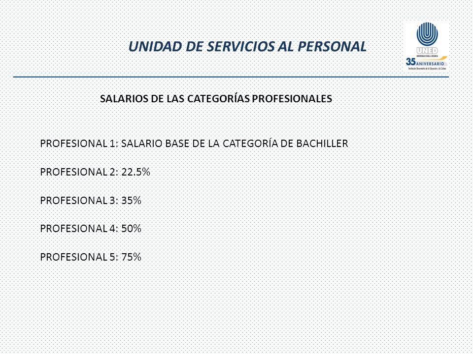 UNIDAD DE SERVICIOS AL PERSONAL SALARIOS DE LAS CATEGORÍAS PROFESIONALES PROFESIONAL 1: SALARIO BASE DE LA CATEGORÍA DE BACHILLER PROFESIONAL 2: 22.5% PROFESIONAL 3: 35% PROFESIONAL 4: 50% PROFESIONAL 5: 75%