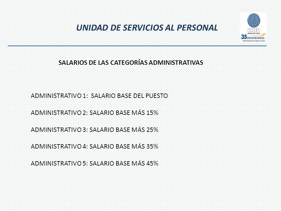 UNIDAD DE SERVICIOS AL PERSONAL SALARIOS DE LAS CATEGORÍAS ADMINISTRATIVAS ADMINISTRATIVO 1: SALARIO BASE DEL PUESTO ADMINISTRATIVO 2: SALARIO BASE MÁS 15% ADMINISTRATIVO 3: SALARIO BASE MÁS 25% ADMINISTRATIVO 4: SALARIO BASE MÁS 35% ADMINISTRATIVO 5: SALARIO BASE MÁS 45%