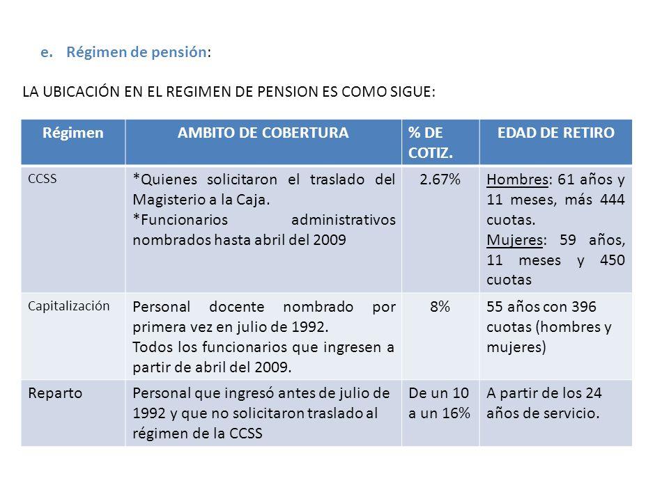 e.Régimen de pensión: LA UBICACIÓN EN EL REGIMEN DE PENSION ES COMO SIGUE: RégimenAMBITO DE COBERTURA% DE COTIZ.