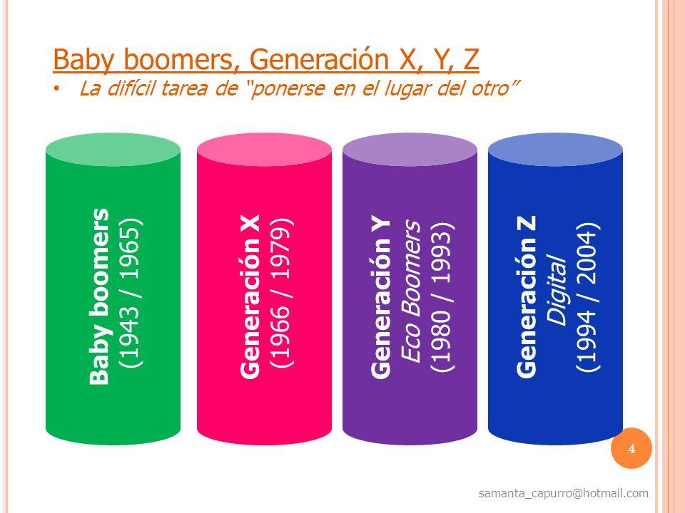 5 samanta_capurro@hotmail.com Baby boomers, Generación X, Y, Z La difícil tarea de ponerse en el lugar del otro Baby boomers (1943 / 1965) Los que entregaron todo al trabajo y descuidaron su balance entre obligaciones y vida personal.