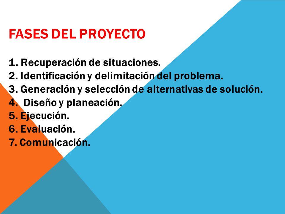 FASES DEL PROYECTO 1. Recuperación de situaciones. 2. Identificación y delimitación del problema. 3. Generación y selección de alternativas de solució