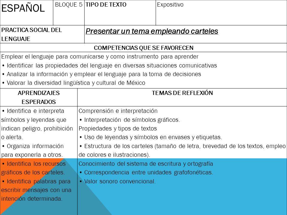 ESPAÑOL BLOQUE 5TIPO DE TEXTOExpositivo PRACTICA SOCIAL DEL LENGUAJE Presentar un tema empleando carteles COMPETENCIAS QUE SE FAVORECEN Emplear el len