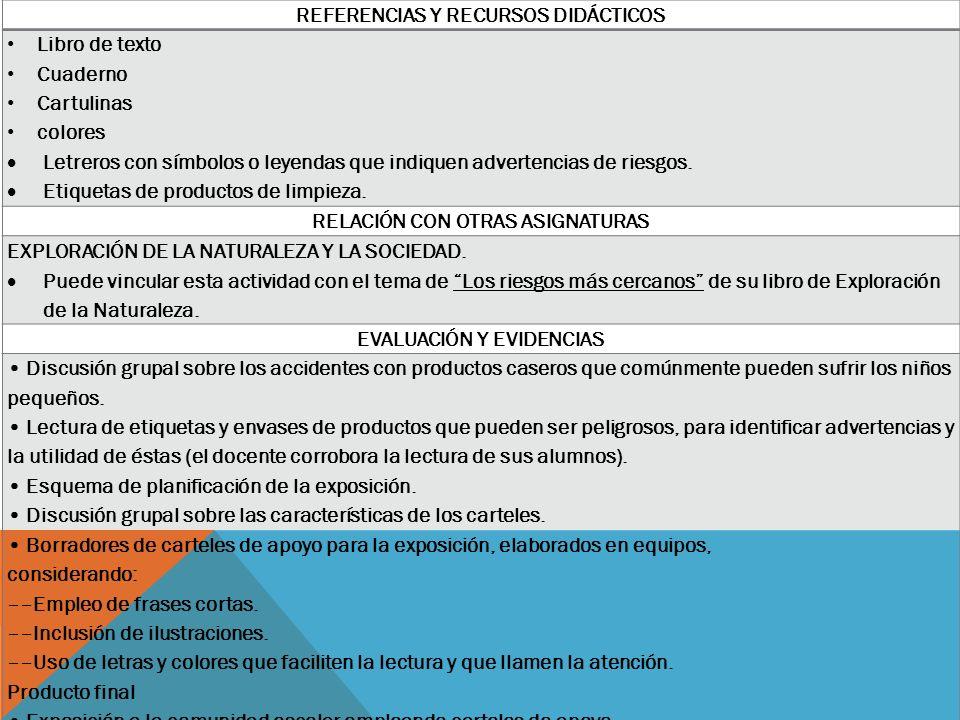 REFERENCIAS http://coleccion.educ.ar/coleccion/CD6/contenidos/teoricos/modulo-3/m3-6.html http://sitios.itesm.mx/va/diie/tecnicasdidacticas/4_4.htm http://coleccion.educ.ar/coleccion/CD6/contenidos/teoricos/mo dulo-3/m3-6.html http://cmapspublic.ihmc.us/rid=1KFJWWJ3B-11D27DY- 1P5D/metodo%20proyectos.pdf http://www.cpr.es/WEB%202008_2009/CURSOS/VIDAL/2009012 3competenciasprimaria/HONORIO/5%AA%20SESION%20Pre sentaci%F3n%20Aprendizaje%20orientado%20a%20proyect os.pdf http://innovacioneducativa.upm.es/guias/AP_PROYECTOS.pdf DE MIGUEL, M.